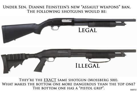 15 Reasons Another Assault Weapons Ban is a Wasted Effort (2/2)