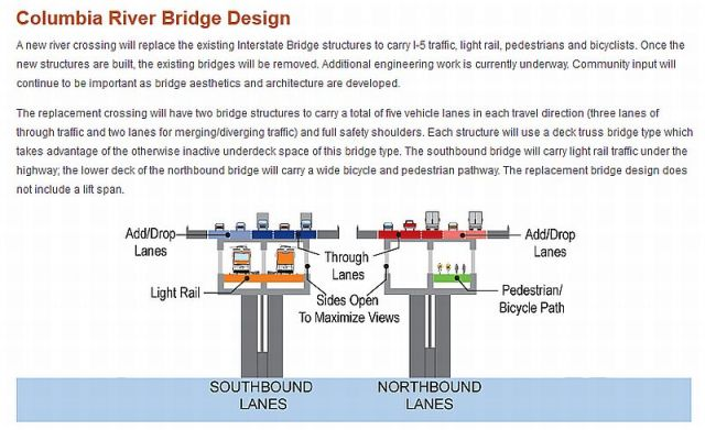 CRC Cross Section of Proposed Bridge